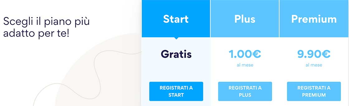 Riepilogo tariffe Start, Plus e Premium di Hype